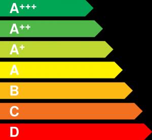 Skala mit Effizienzklassen